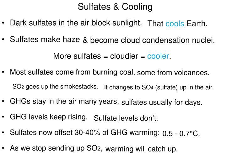 Sulfates &