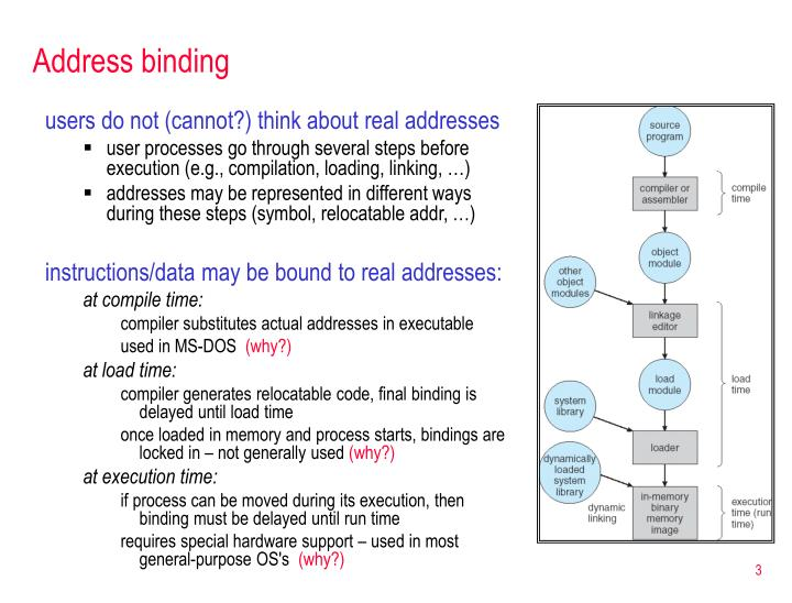 Address binding