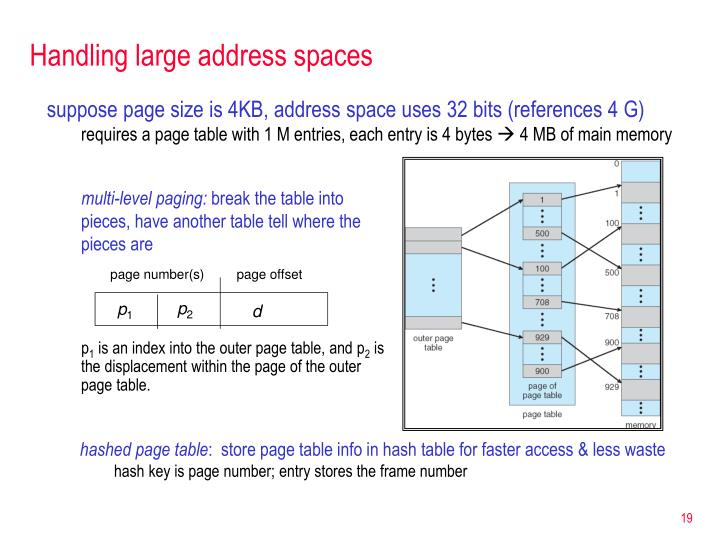 Handling large address spaces