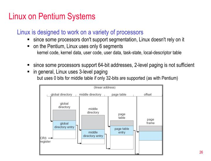 Linux on Pentium Systems