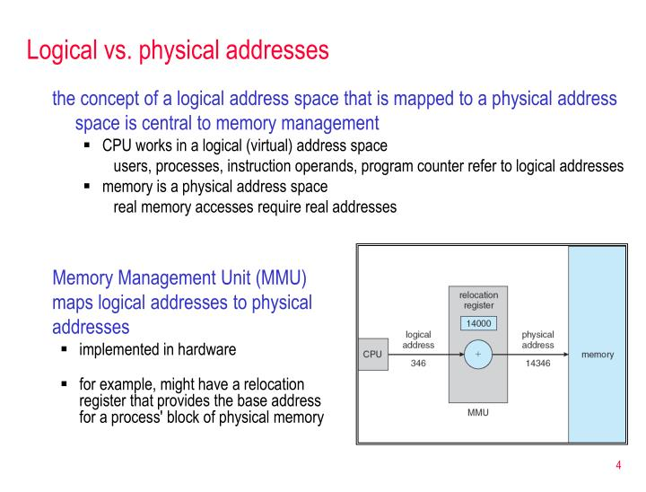 Logical vs. physical addresses