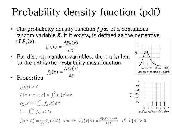 Probability density function (pdf)
