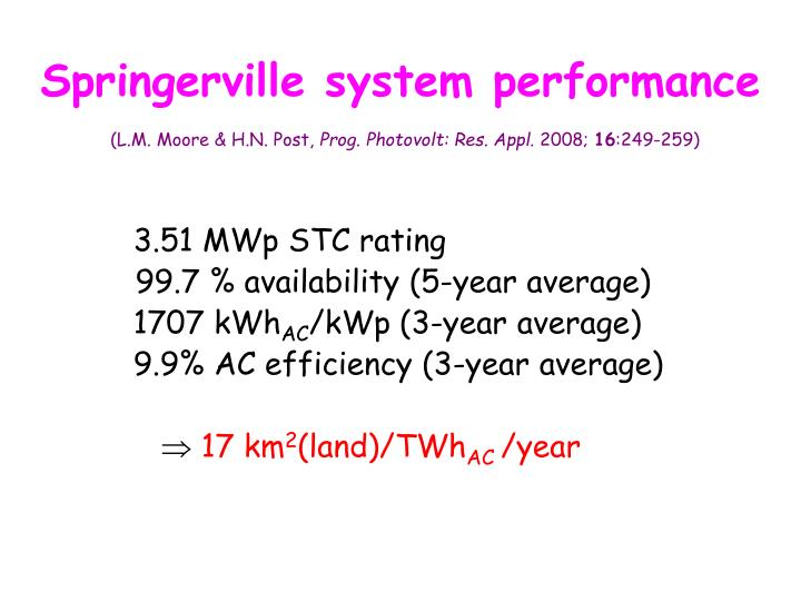 Springerville system performance