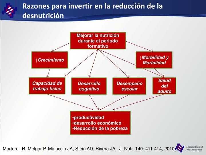Razones para invertir en la reducción de la desnutrición