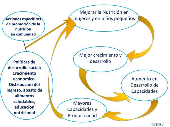 Mayores Capacidades y Productividad