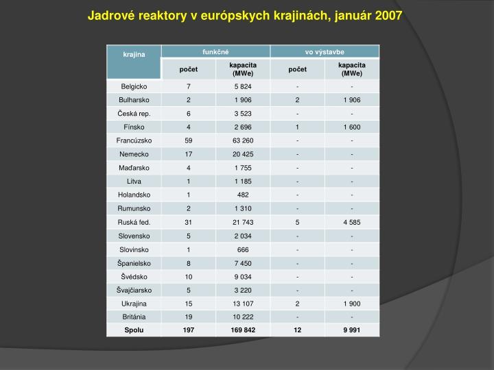 Jadrové reaktory v európskych krajinách, január 2007
