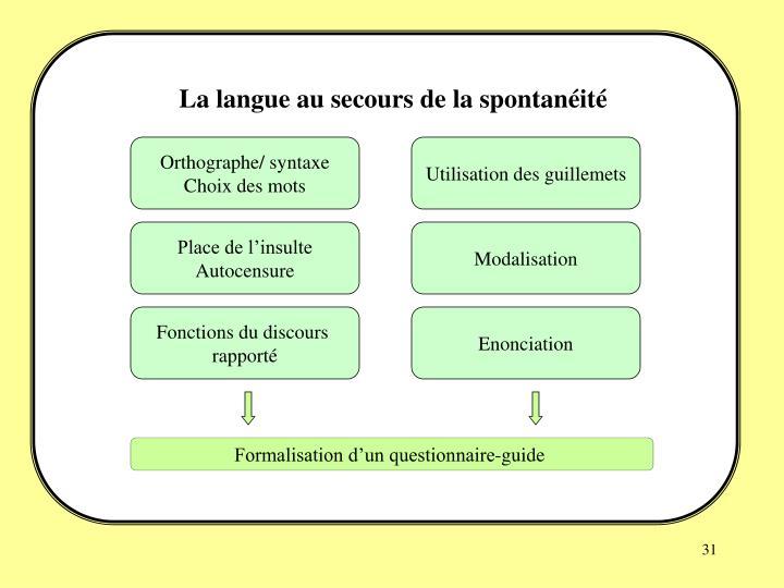 La langue au secours de la spontanéité