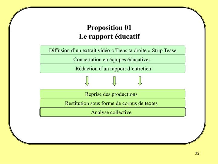 Proposition 01