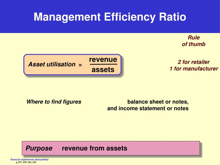 Management Efficiency Ratio