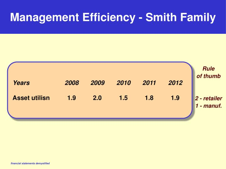Management Efficiency - Smith Family