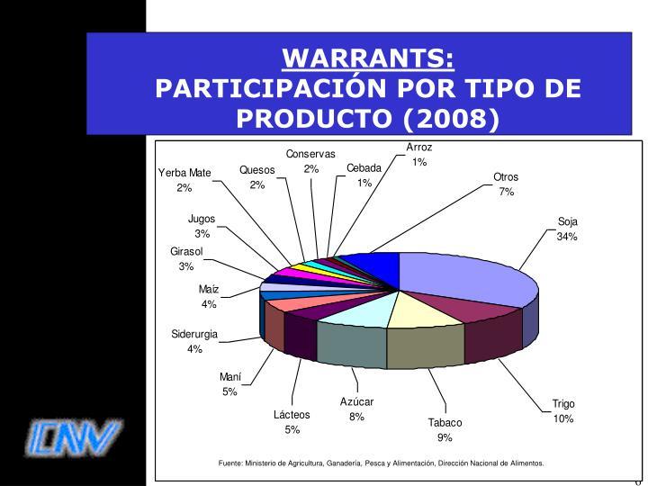 WARRANTS: