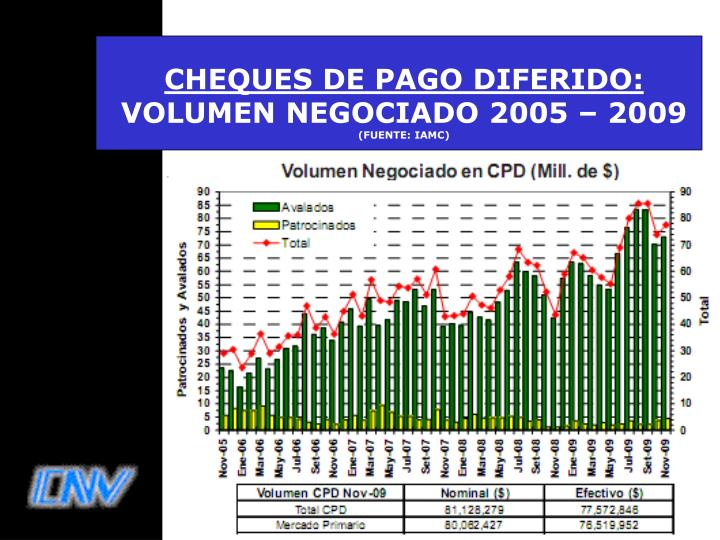 CHEQUES DE PAGO DIFERIDO: