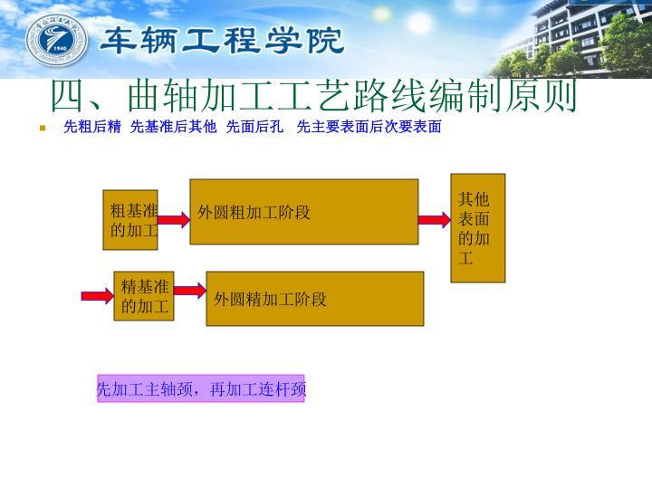 四、曲轴加工工艺路线编制原则