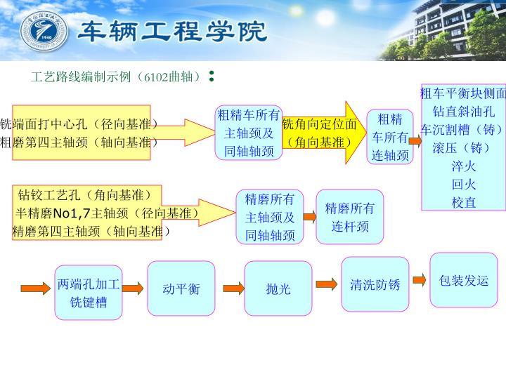 工艺路线编制示例(