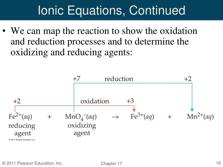 Ionic Equations, Continued