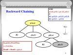 backward chaining14