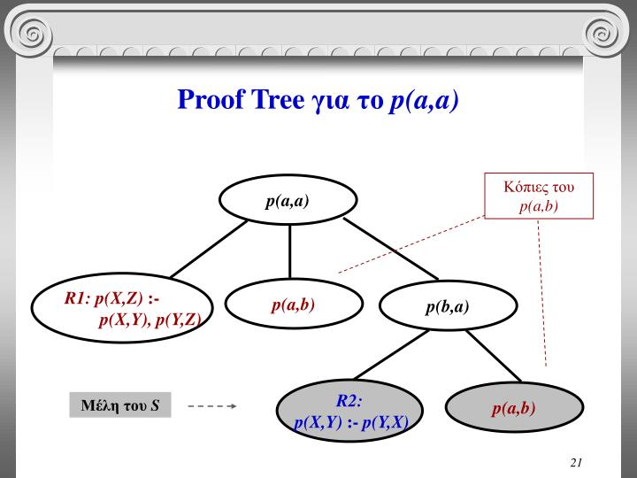 Proof Tree