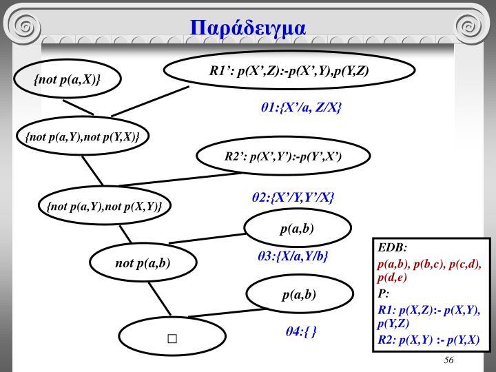 R1': p(X',Z):-p(X',Y),p(Y,Z)