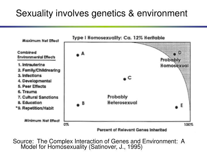 Sexuality involves genetics & environment