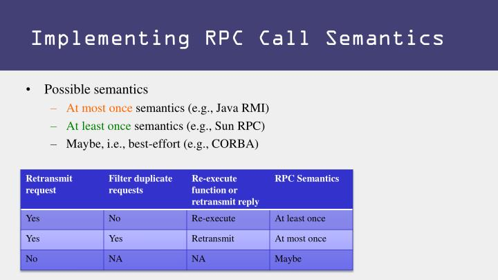 Implementing RPC Call Semantics