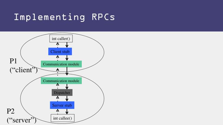 Implementing RPCs