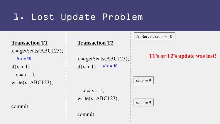 1. Lost Update Problem