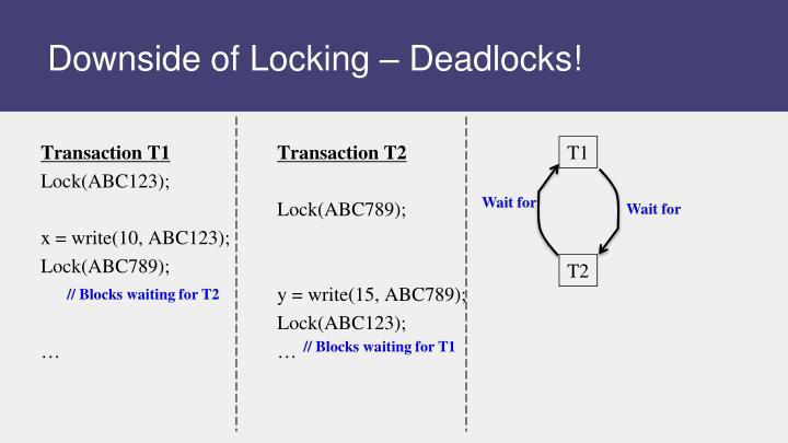 Downside of Locking – Deadlocks!