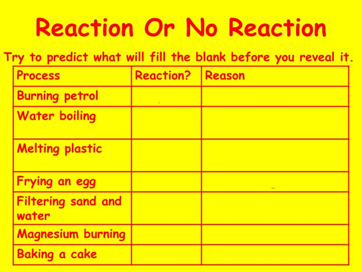 Reaction Or No Reaction