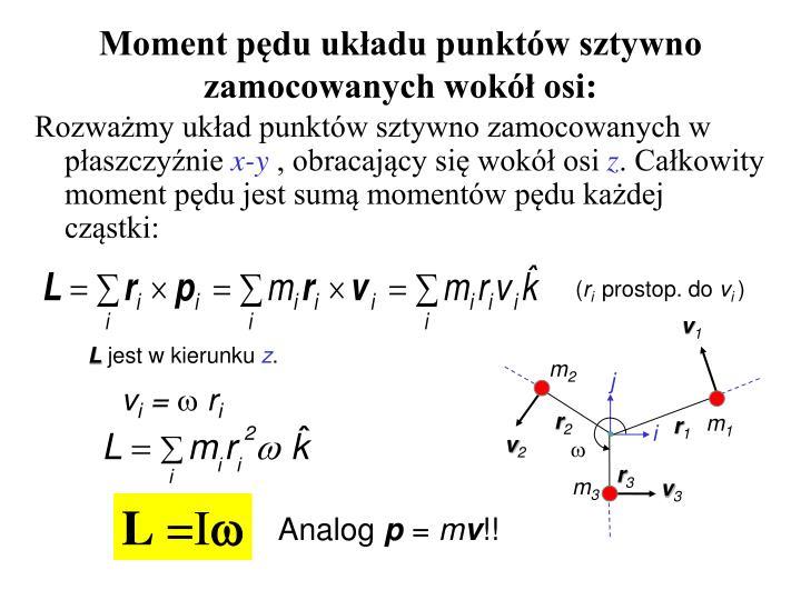 Moment pędu układu punktów sztywno zamocowanych wokół osi