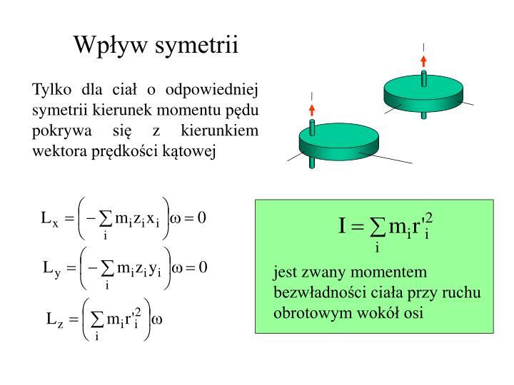 Wpływ symetrii
