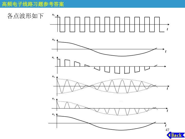 各点波形如下