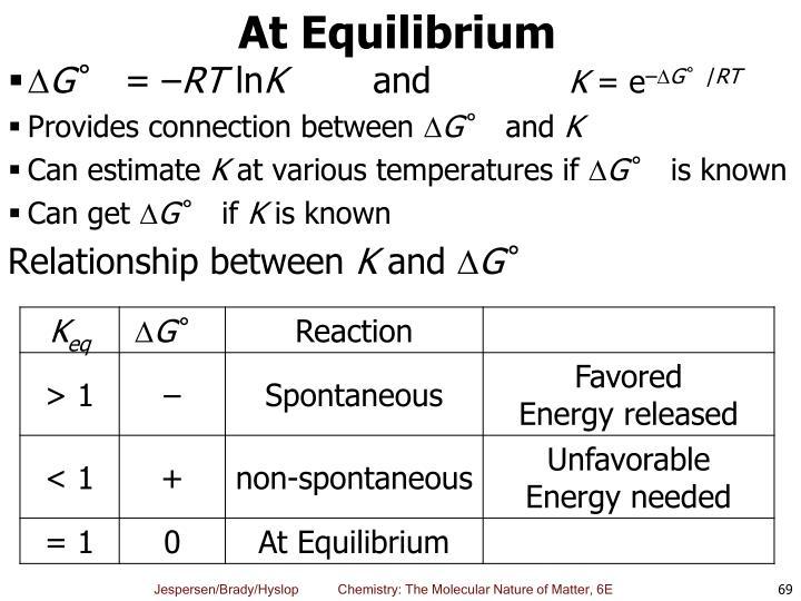 At Equilibrium