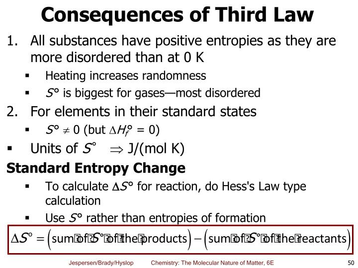 Consequences of Third Law