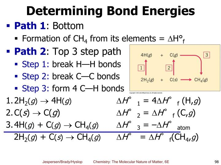 Determining Bond Energies