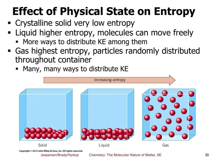 Effect of Physical State on Entropy