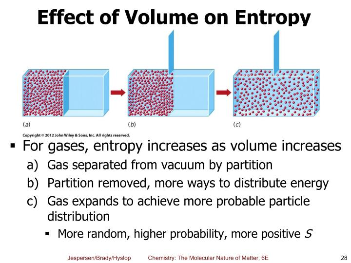 Effect of Volume on Entropy