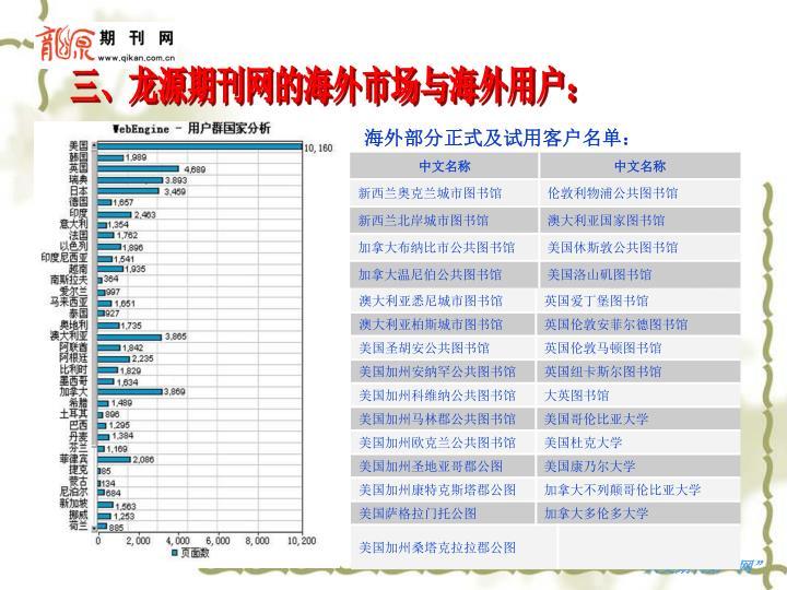 三、龙源期刊网的海外市场与海外用户: