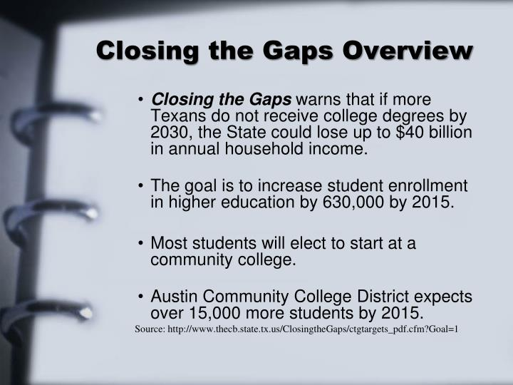 Closing the Gaps Overview
