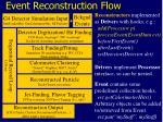 event reconstruction flow