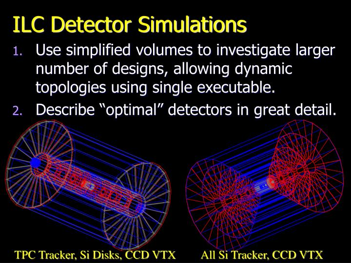 ILC Detector Simulations