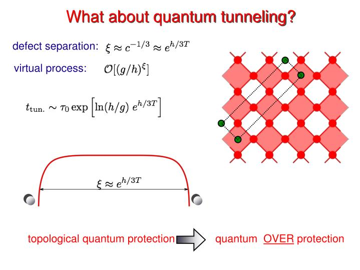 What about quantum tunneling?