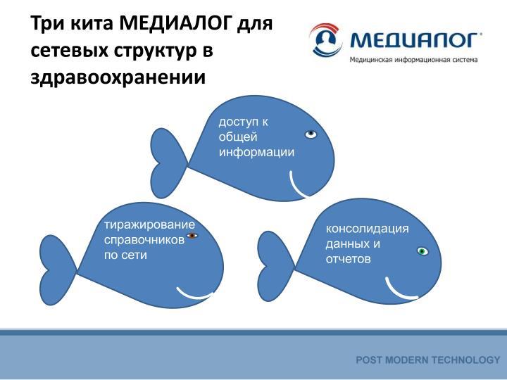 Три кита МЕДИАЛОГ для сетевых структур в здравоохранении