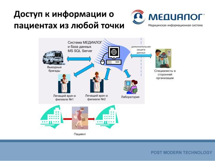 Доступ к информации о пациентах из любой точки