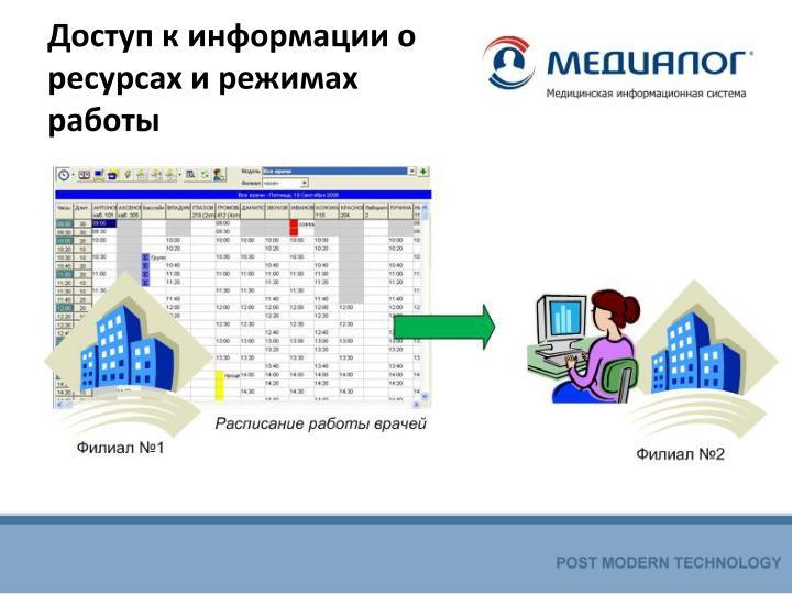 Доступ к информации о ресурсах и режимах работы