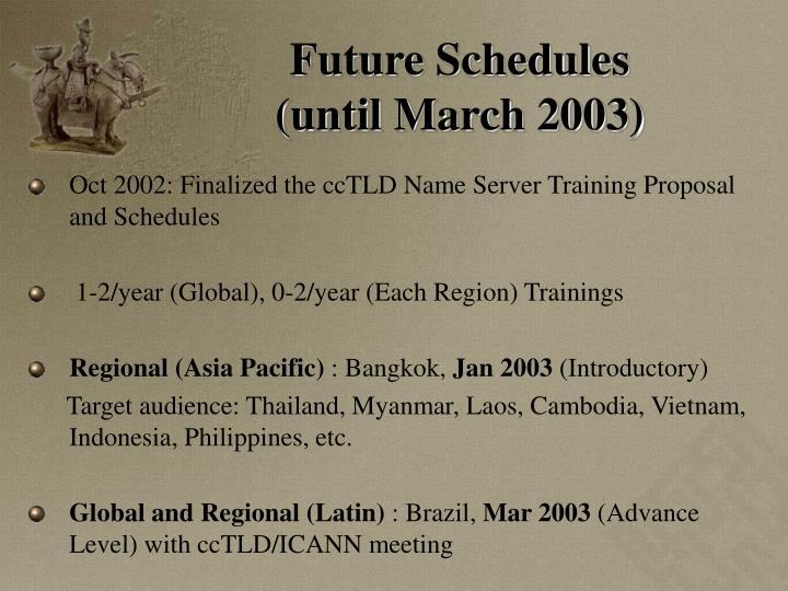 Future Schedules
