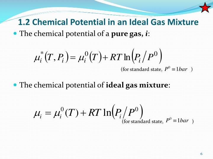 1.2 Chemical Potential in an Ideal Gas Mixture