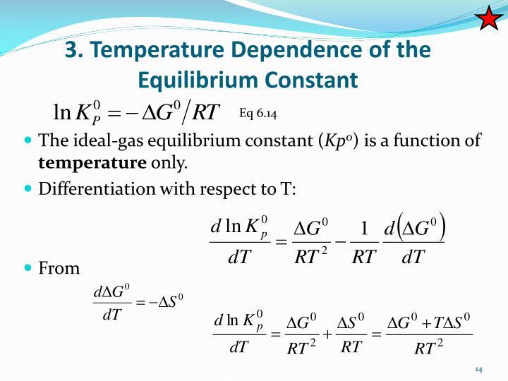 3. Temperature Dependence of the Equilibrium Constant