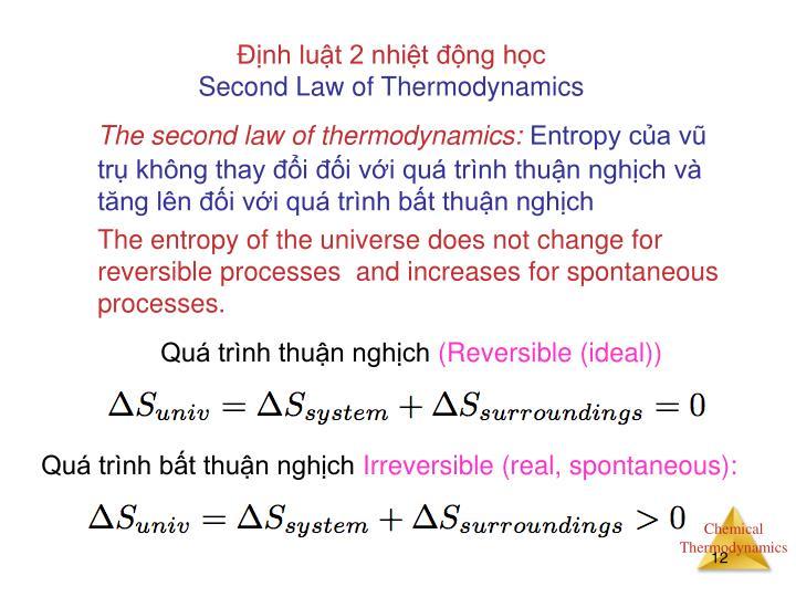 Định luật 2 nhiệt động học