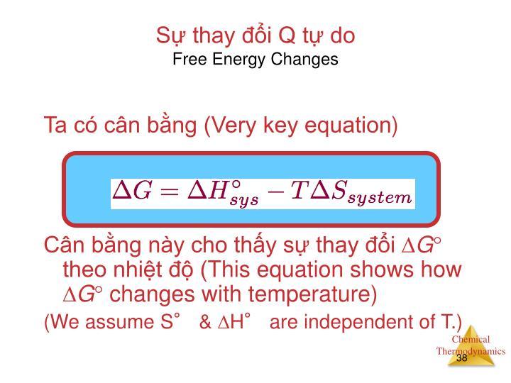 Sự thay đổi Q tự do