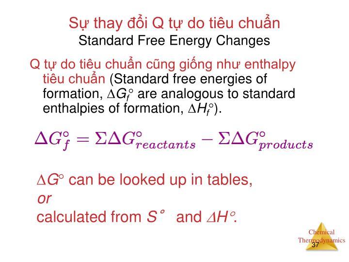 Sự thay đổi Q tự do tiêu chuẩn